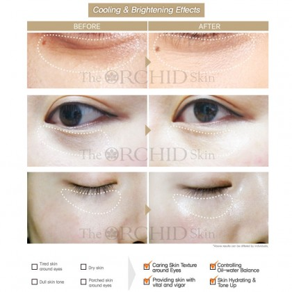 Thank You Gift [Eye, Face and Hand Care]